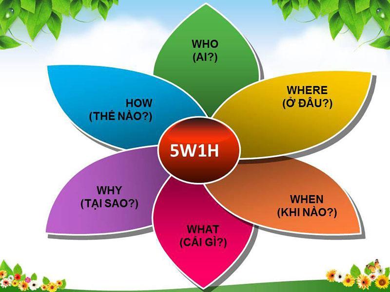Quy trình tổ chức một sự kiện với 5W1H